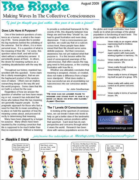 7 Levels of Consciousness Infographic by John Smotherman